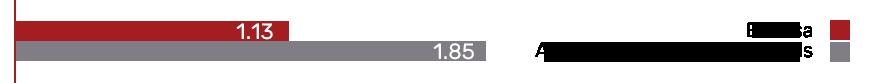 expense-ratio-1a